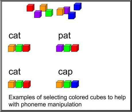 Phoneme differentiation with cubes