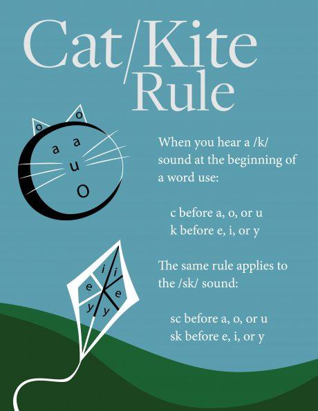 Kite-Rule-Visual